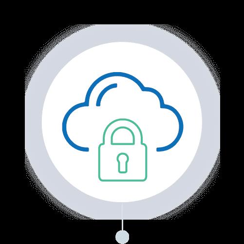 Le cloud privé virtuel